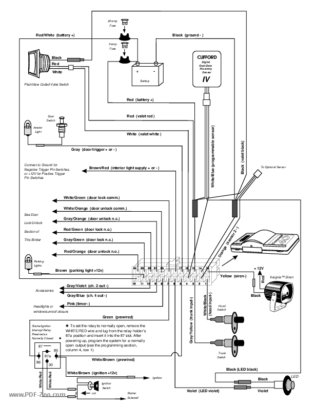 clifford alarm wiring diagram wiring diagram and schematic design alarm wire diagram car wiring clifford alarm wiring diagram