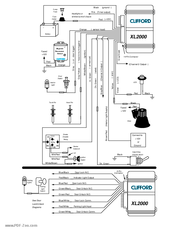 Clifford Car Alarm Wiring Diagram : Clifford alarm wiring imageresizertool